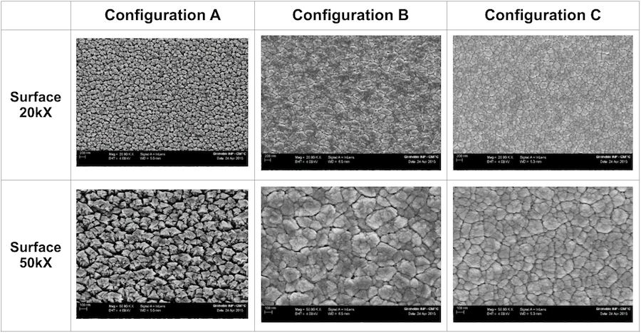 Fig 1: Images (MEB FEG) of ZrN coating surfaces produced with various configurations of coating process parameters (Si substrate, coating thickness between 1,7µm and 2,3µm)